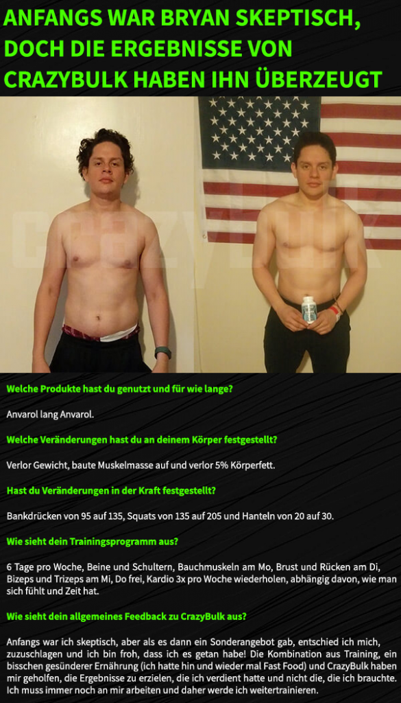 Vorher und Nachher Anvarol Ergebnisse